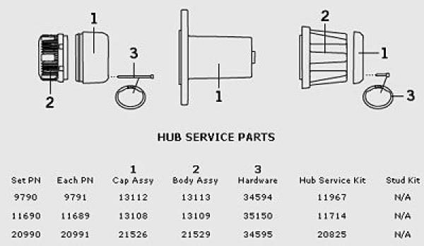 Warn Hub Service Kit-9259